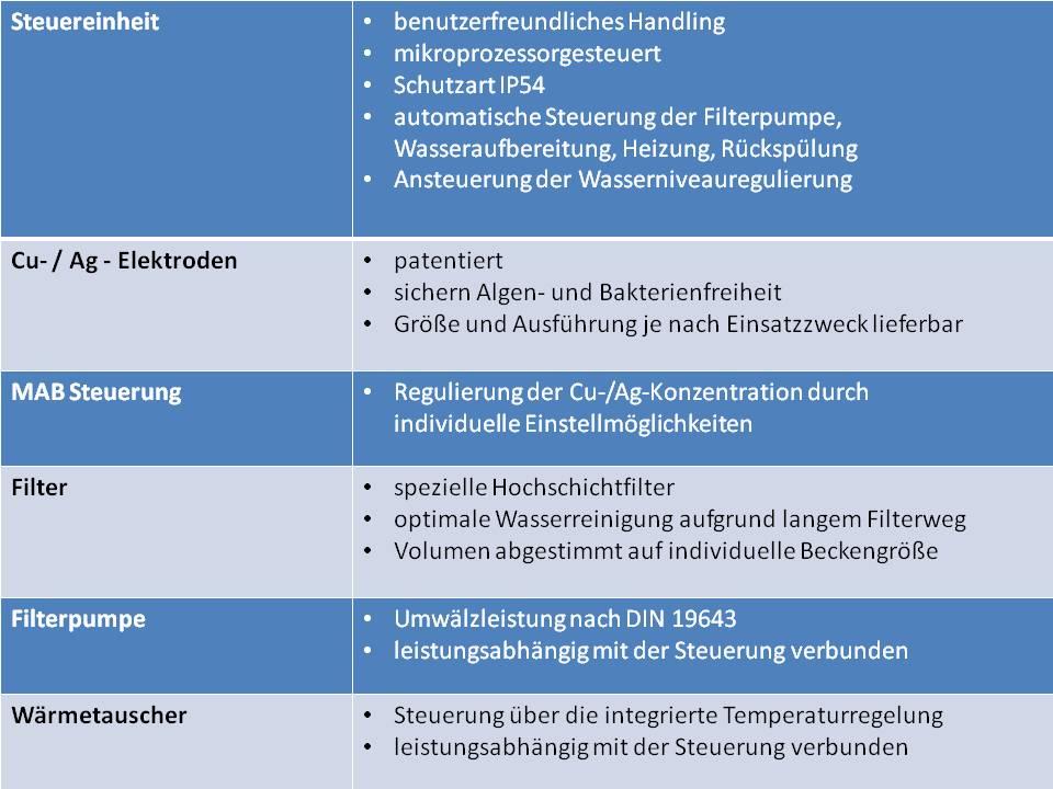 uebersicht_Technik2